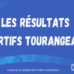 Image Résultats Sportifs